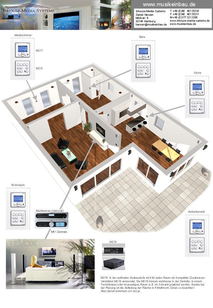 multiroom systeme inhouse media systems. Black Bedroom Furniture Sets. Home Design Ideas